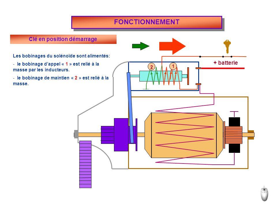 FONCTIONNEMENT Clé en position démarrage Les bobinages du solénoïde sont alimentés: - le bobinage dappel « 1 » est relié à la masse par les inducteurs.