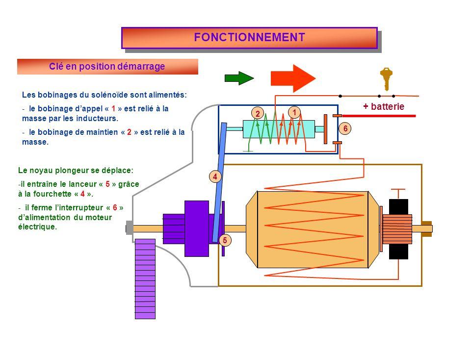 + batterie FONCTIONNEMENT Clé en position démarrage Les bobinages du solénoïde sont alimentés: - le bobinage dappel « 1 » est relié à la masse par les inducteurs.