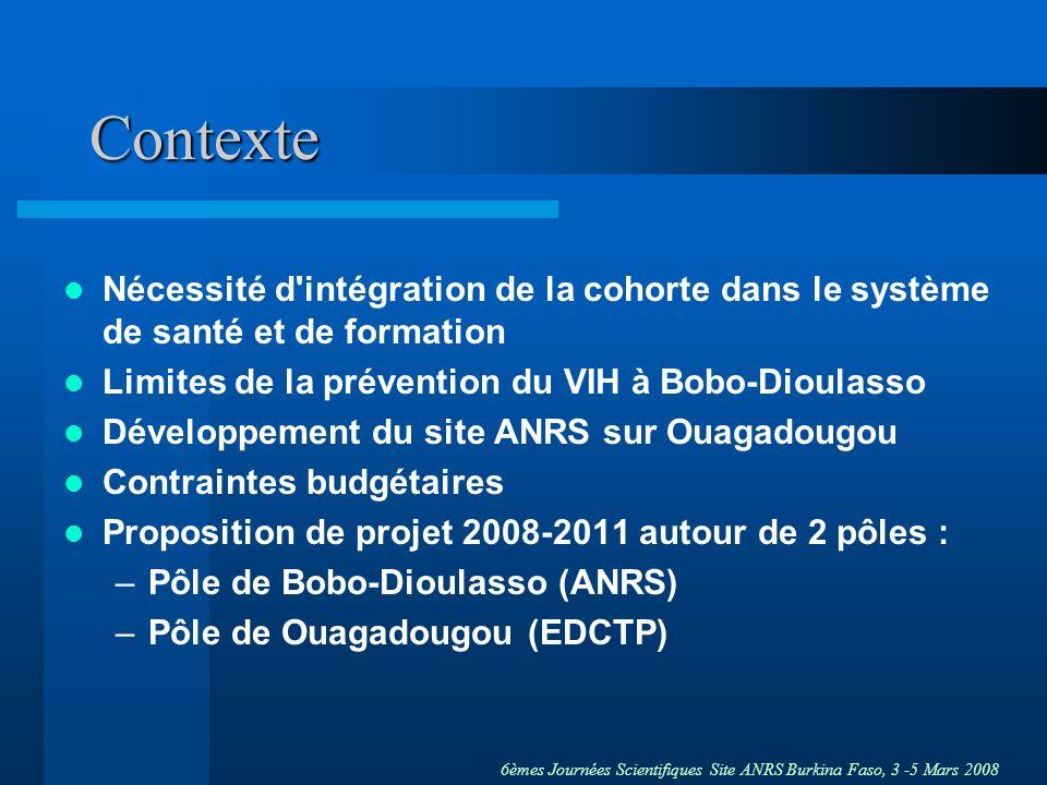 6èmes Journées Scientifiques Site ANRS Burkina Faso, 3 -5 Mars 2008 Pôle de Bobo-Dioulasso