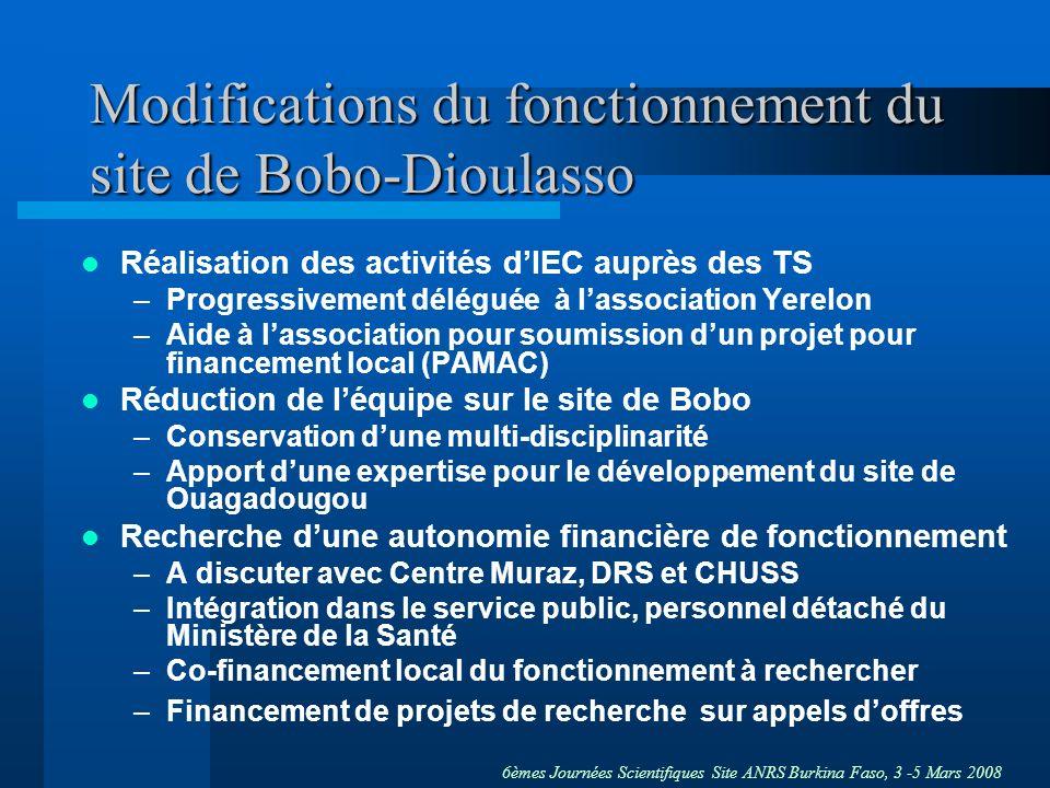 6èmes Journées Scientifiques Site ANRS Burkina Faso, 3 -5 Mars 2008 Pôle de Ouagadougou