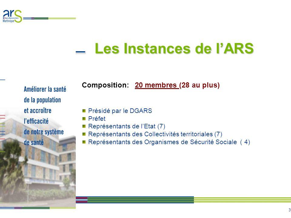 3 Les Instances de lARS Composition: 20 membres (28 au plus) Présidé par le DGARS Préfet Représentants de lEtat (7) Représentants des Collectivités territoriales (7) Représentants des Organismes de Sécurité Sociale ( 4)