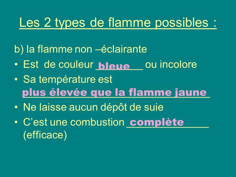 Les 2 types de flamme possibles : b) la flamme non –éclairante Est de couleur ________ ou incolore Sa température est ________________________________
