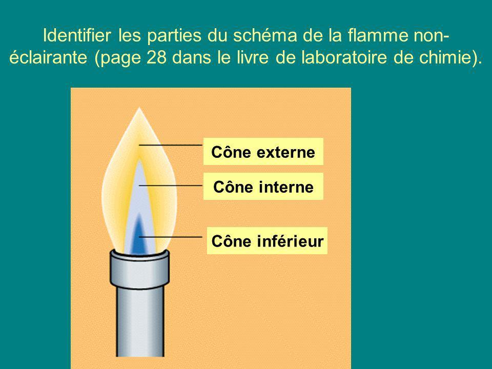 Identifier les parties du schéma de la flamme non- éclairante (page 28 dans le livre de laboratoire de chimie). Cône externe Cône interne Cône inférie