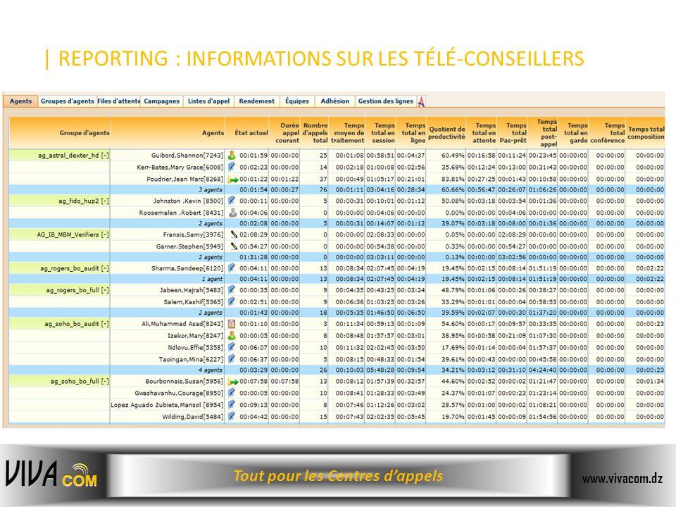 Tout pour les Centres dappels www.vivacom.dz | REPORTING : INFORMATIONS SUR LES TÉLÉ-CONSEILLERS