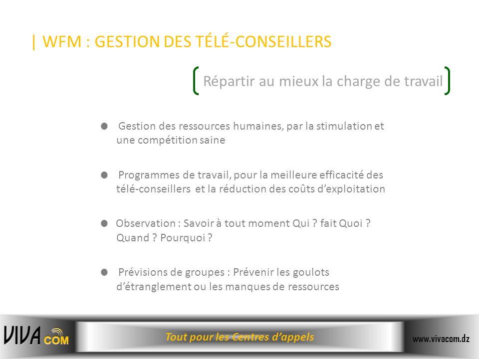 Tout pour les Centres dappels www.vivacom.dz | WFM : GESTION DES TÉLÉ-CONSEILLERS Gestion des ressources humaines, par la stimulation et une compétiti
