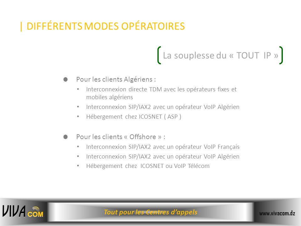 Tout pour les Centres dappels www.vivacom.dz | DIFFÉRENTS MODES OPÉRATOIRES Pour les clients Algériens : Interconnexion directe TDM avec les opérateur
