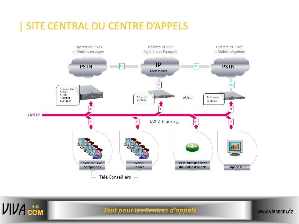 Tout pour les Centres dappels www.vivacom.dz | SITE CENTRAL DU CENTRE DAPPELS AHEEVA CCS Tomcat MySQL Recording Encryption et/ou Softswitch ASTERISK I