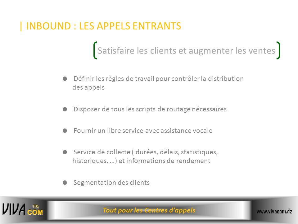 Tout pour les Centres dappels www.vivacom.dz | INBOUND : LES APPELS ENTRANTS Définir les règles de travail pour contrôler la distribution des appels D