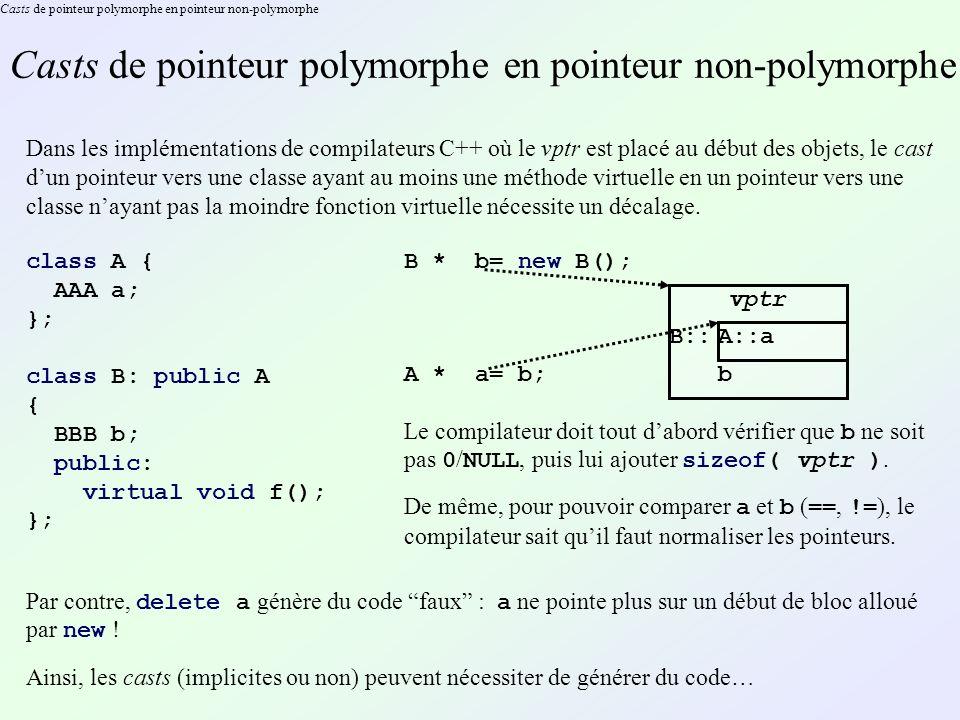 Casts de pointeur polymorphe en pointeur non-polymorphe Dans les implémentations de compilateurs C++ où le vptr est placé au début des objets, le cast