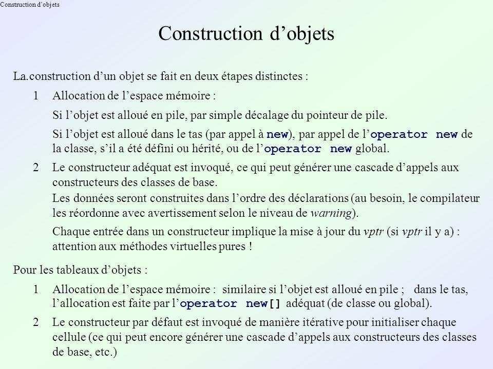 Construction dobjets.....La construction dun objet se fait en deux étapes distinctes : 1Allocation de lespace mémoire : Si lobjet est alloué en pile, par simple décalage du pointeur de pile.