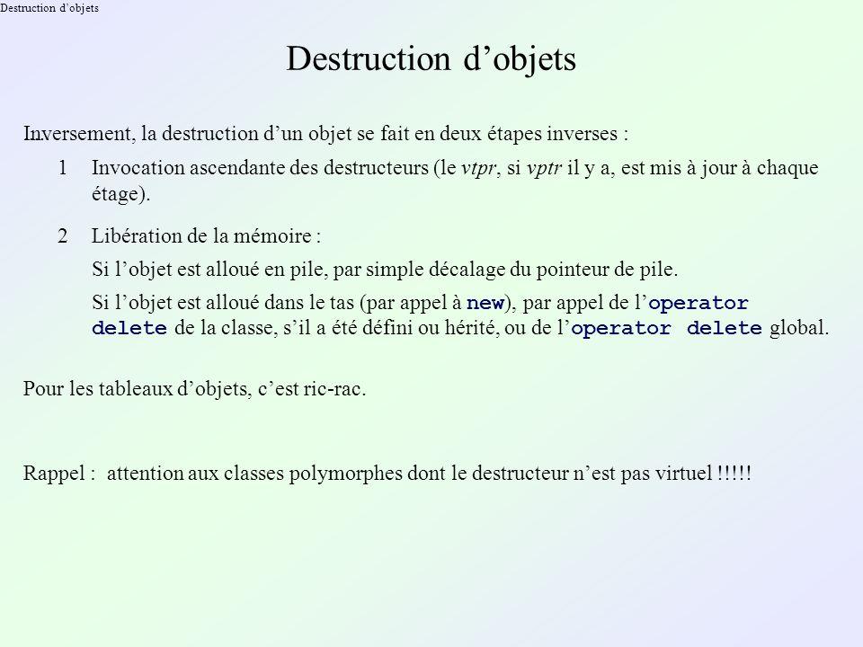 Destruction dobjets.....Inversement, la destruction dun objet se fait en deux étapes inverses : 1Invocation ascendante des destructeurs (le vtpr, si vptr il y a, est mis à jour à chaque étage).