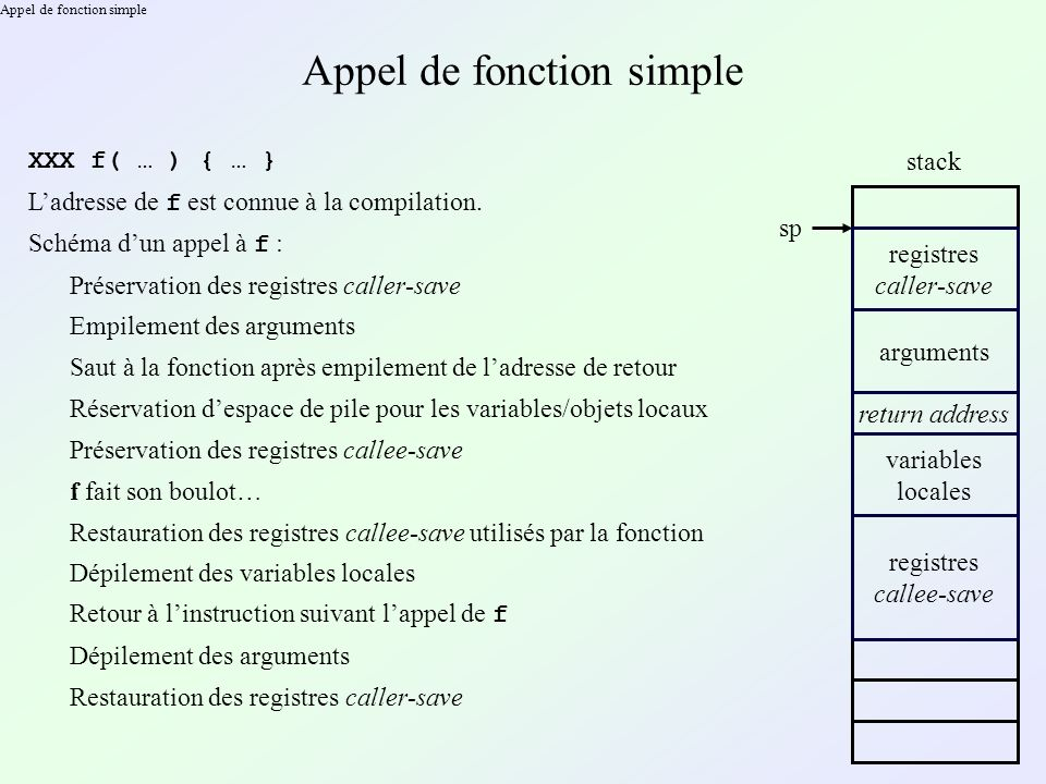 Appel de fonction simple XXX f( … ) { … } Ladresse de f est connue à la compilation. stack Schéma dun appel à f : sp Préservation des registres caller