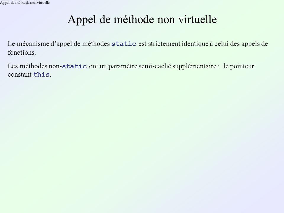 Appel de méthode non virtuelle Le mécanisme dappel de méthodes static est strictement identique à celui des appels de fonctions. Les méthodes non- sta