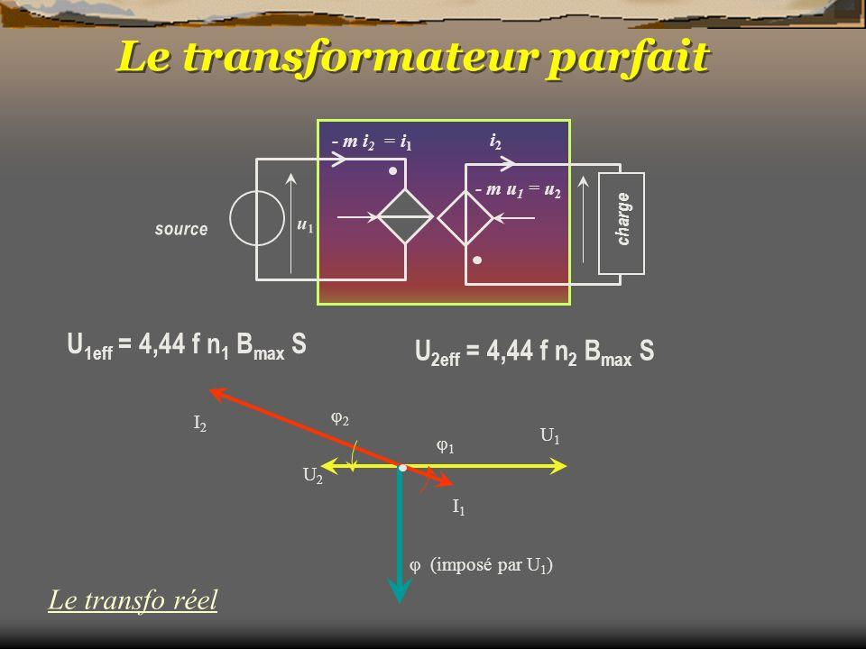 Le transformateur parfait - m u 1 = u 2 i2i2 charge u1u1 - m i 2 = i 1 source U 1eff = 4,44 f n 1 B max S U 2eff = 4,44 f n 2 B max S U2U2 U1U1 I1I1 I