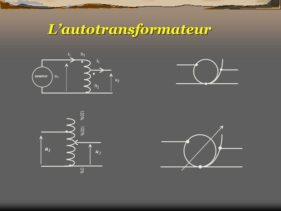 Lautotransformateur u1u1 i1i1 n1n1 u2u2 i2i2 source n2n2 u1u1 u2u2 0% 100% 120%
