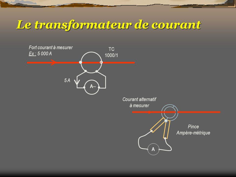 Le transformateur de courant Fort courant à mesurer Ex : 5 000 A A TC 1000/1 5 A A Courant alternatif à mesurer Pince Ampère-métrique
