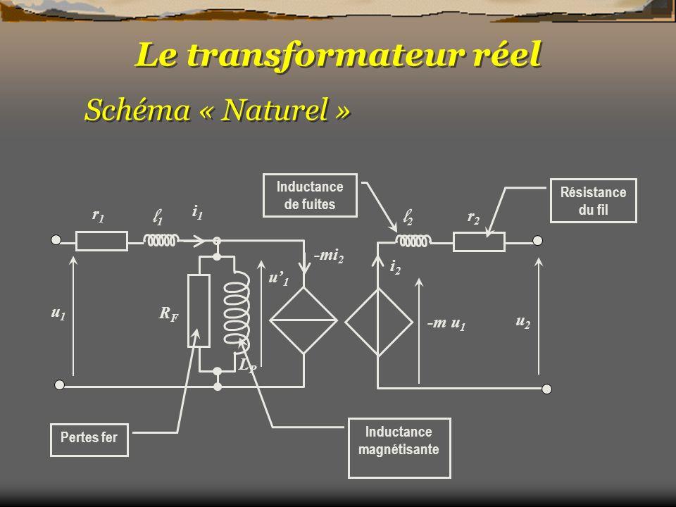 Le transformateur réel Schéma « Naturel » l1l1 l2l2 r1r1 r2r2 -m u 1 i1i1 u1u1 -mi 2 i2i2 u2u2 RFRF u1u1 LPLP Résistance du fil Inductance magnétisant