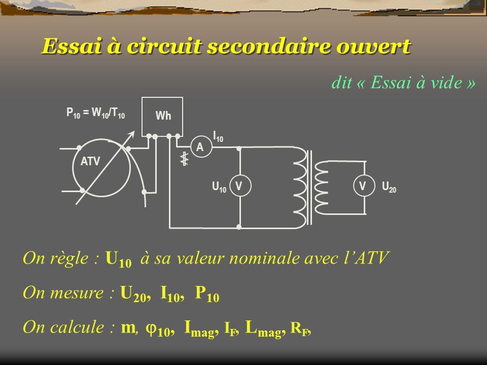 dit « Essai à vide » On mesure : U 20, I 10, P 10 On règle : U 10 à sa valeur nominale avec lATV Wh A VV P 10 = W 10 /T 10 I 10 U 10 U 20 ATV On calcu