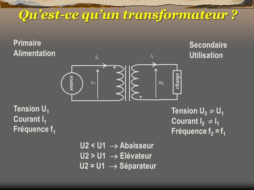 Quest-ce quun transformateur ? Primaire Alimentation Secondaire Utilisation Tension U 1 Courant I 1 Fréquence f 1 Tension U 2 U 1 Courant I 2 I 1 Fréq