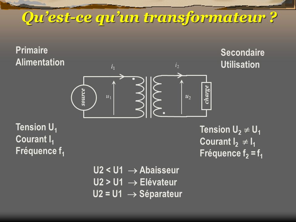 dit « Essai à vide » On mesure : U 20, I 10, P 10 On règle : U 10 à sa valeur nominale avec lATV Wh A VV P 10 = W 10 /T 10 I 10 U 10 U 20 ATV On calcule : m, 10, I mag, I F, L mag, R F, Essai à circuit secondaire ouvert