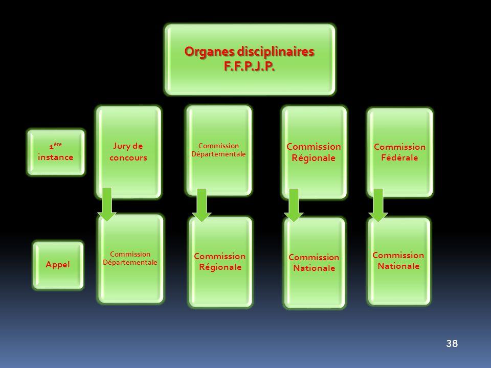 38 Organes disciplinaires F.F.P.J.P. Jury de concours Commission Départementale 1 ère instance Commission Régionale Commission Départementale Commissi