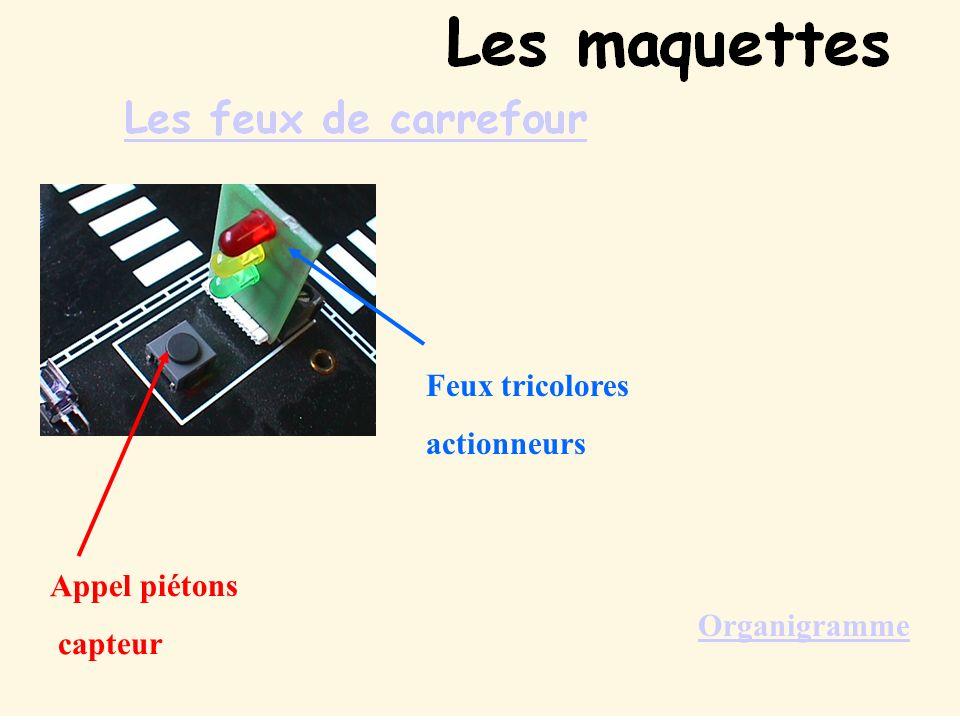 Feux tricolores actionneurs Appel piétons capteur Organigramme
