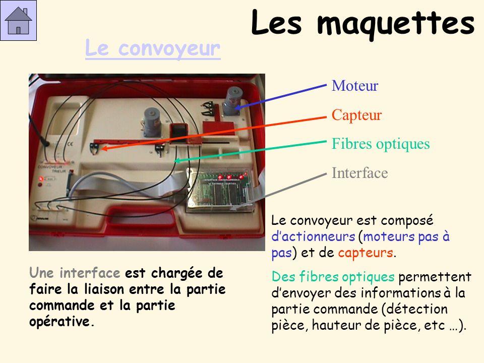Moteur Capteur Fibres optiques Interface Les maquettes Le convoyeur Une interface est chargée de faire la liaison entre la partie commande et la partie opérative.