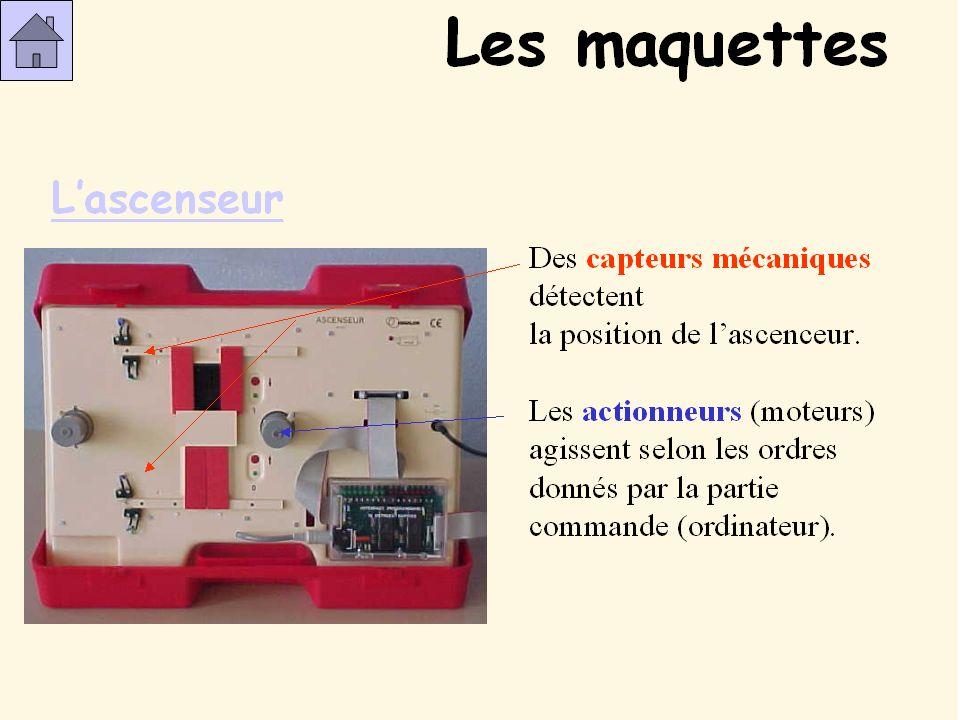 Cette maquette permet de gérer la température, léclairage et lalarme dune habitation.