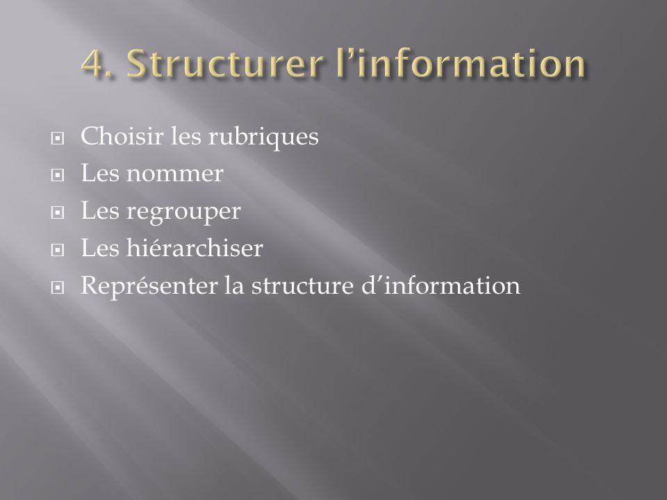 Choisir les rubriques Les nommer Les regrouper Les hiérarchiser Représenter la structure dinformation