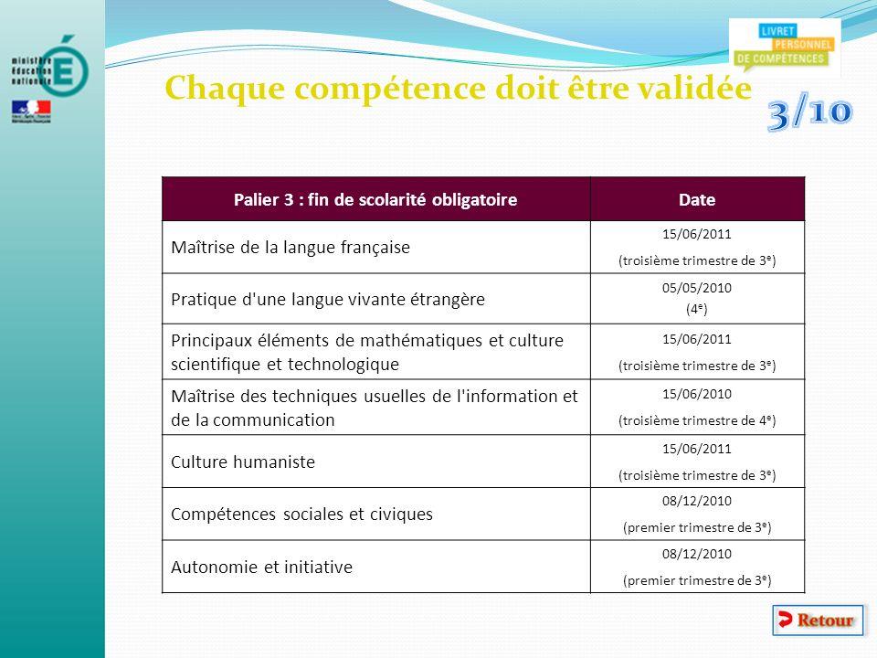 Palier 3 : fin de scolarité obligatoireDate Maîtrise de la langue française 15/06/2011 (troisième trimestre de 3 e ) Pratique d'une langue vivante étr
