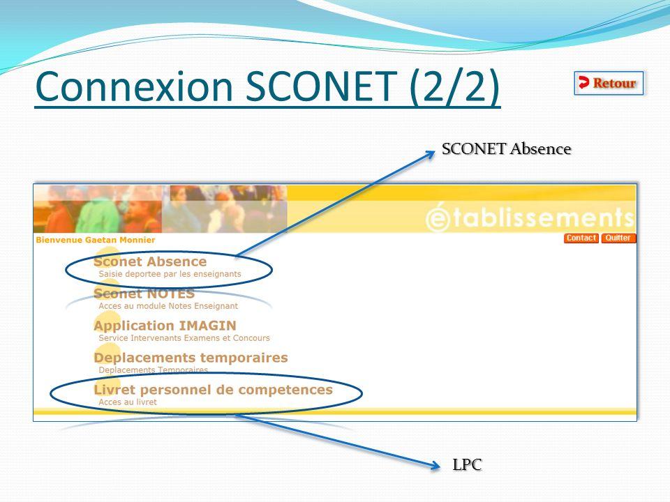 SCONET Absence (1/2) Sélectionnez votre classe Attention GROA = Groupe 2 et GROU = Groupe 1 ou groupe