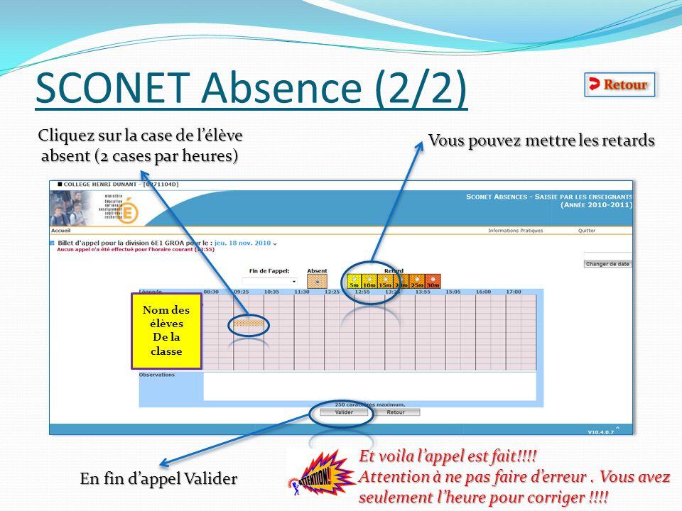 SCONET Absence (2/2) Cliquez sur la case de lélève absent (2 cases par heures) Vous pouvez mettre les retards En fin dappel Valider Et voila lappel es