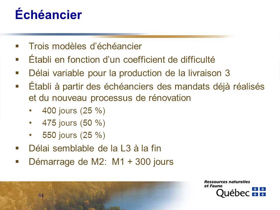64 Échéancier Trois modèles déchéancier Établi en fonction dun coefficient de difficulté Délai variable pour la production de la livraison 3 Établi à partir des échéanciers des mandats déjà réalisés et du nouveau processus de rénovation 400 jours (25 %) 475 jours (50 %) 550 jours (25 %) Délai semblable de la L3 à la fin Démarrage de M2: M1 + 300 jours