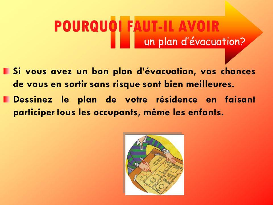 POURQUOI FAUT-IL AVOIR Si vous avez un bon plan dévacuation, vos chances de vous en sortir sans risque sont bien meilleures. Dessinez le plan de votre