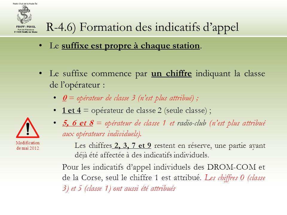 R-4.6) Formation des indicatifs dappel Le suffixe se termine par 2, 3 (ou 4) lettres : les séries AA à ZZ, AAA à UZZ (et AAAA à UZZZ) sont réservés aux indicatifs individuels ; KAA à KZZ sont affectés aux radio-clubs (et KA à KZ pour les radio-clubs de Corse et des DROM-COM) ; la série VAA à VZZ est réservée aux amateurs de lUnion Européenne installés pour plus de trois mois en France ; la série WAA à WZZ est réservée aux amateurs hors UE installés pour plus de trois mois en France ; XAA à XZZ étaient affectés aux balises (en réserve dans le nouveau texte) YAA à YZZ : stations répétitrices numériques ( « « « ) ZAA à ZZZ : stations répétitrices analogiques (relais).