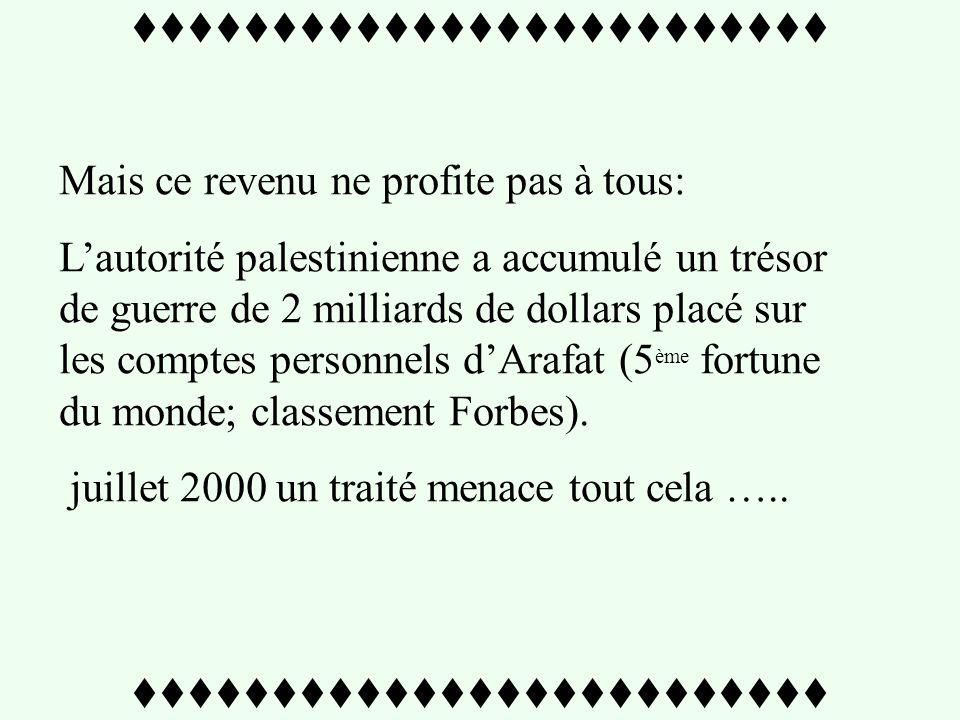 2000. 2000. les palestiniens sont toujours maintenus en dépendance des aides. Celles-ci leur garantissent un revenu par habitant comparable à la Russi
