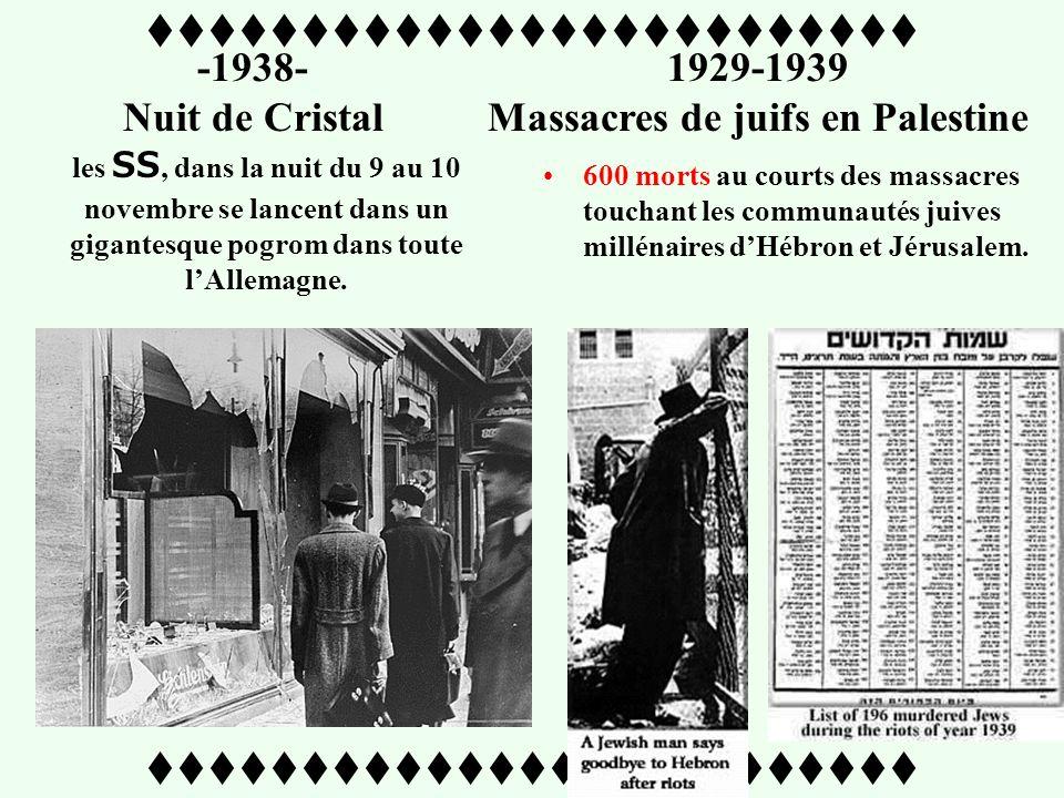 -1936- Husseini, rencontre le banquier dHitler Leur relation durera jusquau milieu des années soixante. François Genoud, agent suisse et financier du