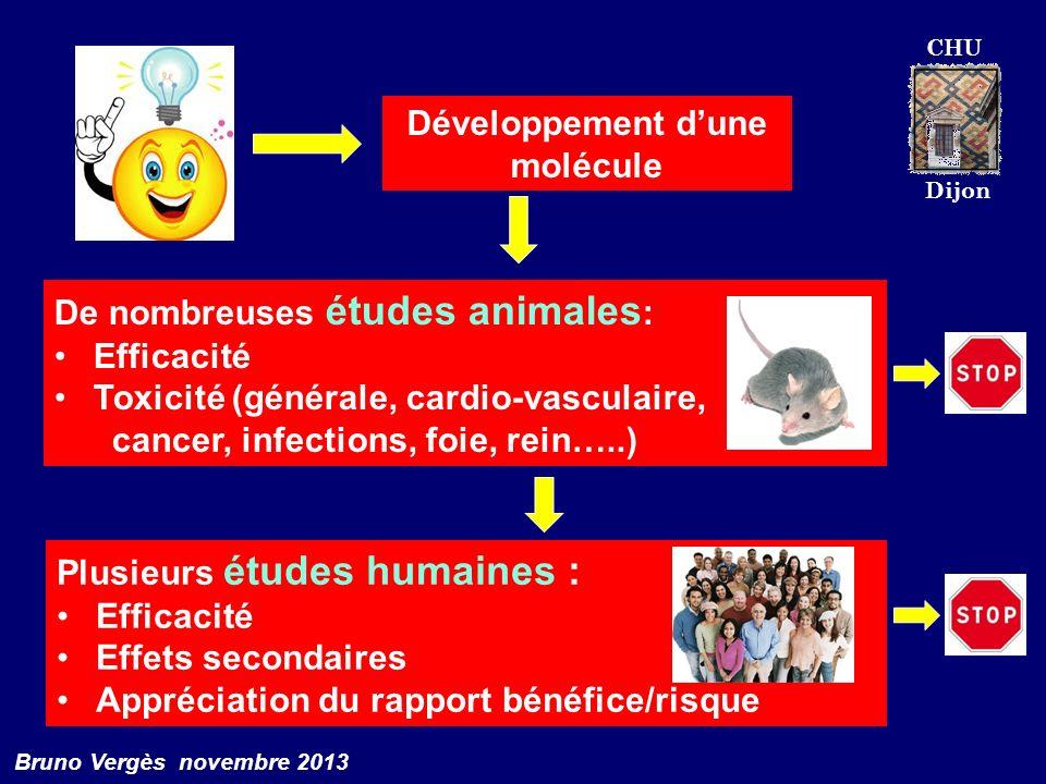 CHU Dijon Bruno Vergès novembre 2013 Développement dune molécule De nombreuses études animales : Efficacité Toxicité (générale, cardio-vasculaire, can