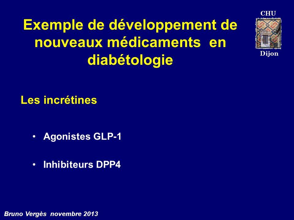 CHU Dijon Bruno Vergès novembre 2013 Exemple de développement de nouveaux médicaments en diabétologie Agonistes GLP-1 Inhibiteurs DPP4 Les incrétines