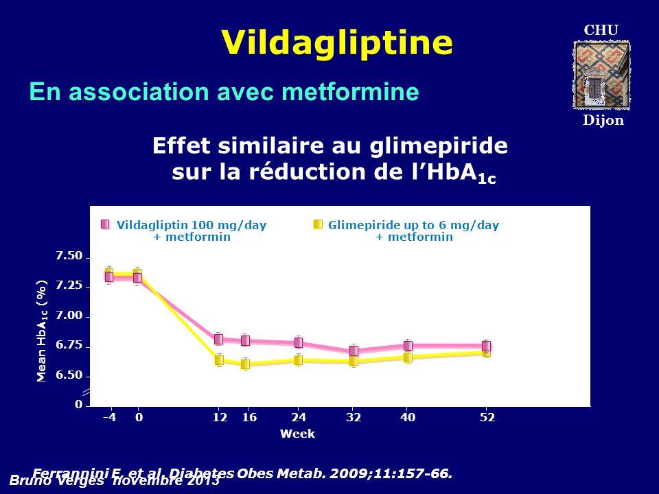 CHU Dijon Bruno Vergès novembre 2013 Vildagliptine Effet similaire au glimepiride sur la réduction de lHbA 1c Ferrannini E, et al. Diabetes Obes Metab