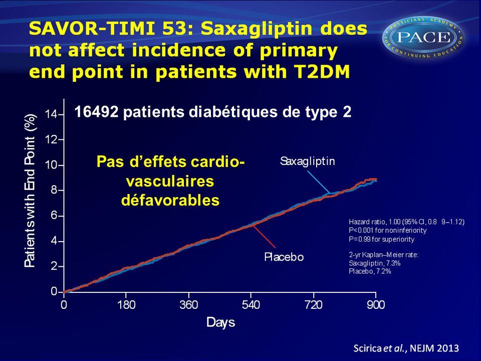 CHU Dijon Bruno Vergès novembre 2013 16492 patients diabétiques de type 2 Pas deffets cardio- vasculaires défavorables