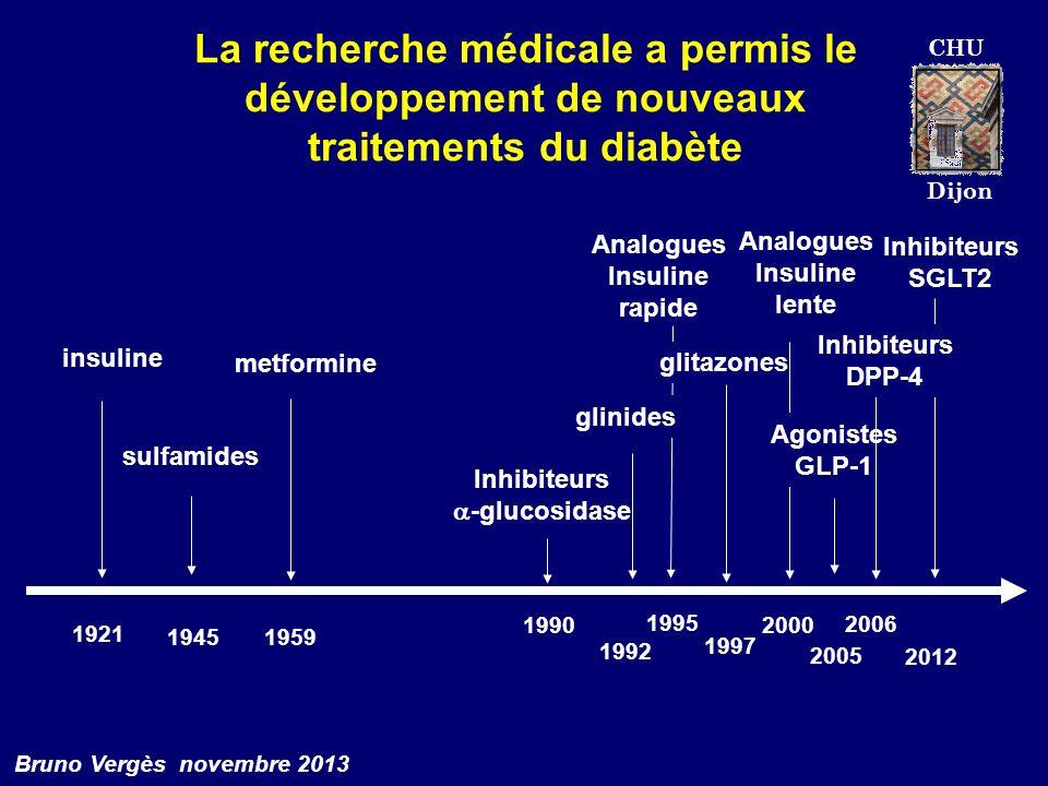 CHU Dijon Bruno Vergès novembre 2013 La recherche médicale a permis le développement de nouveaux traitements du diabète insuline 1921 1945 sulfamides