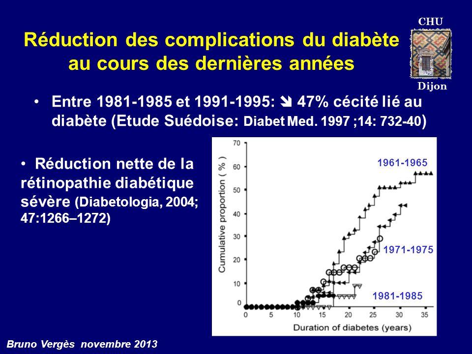 CHU Dijon Bruno Vergès novembre 2013 Réduction des complications du diabète au cours des dernières années Entre 1981-1985 et 1991-1995: 47% cécité lié