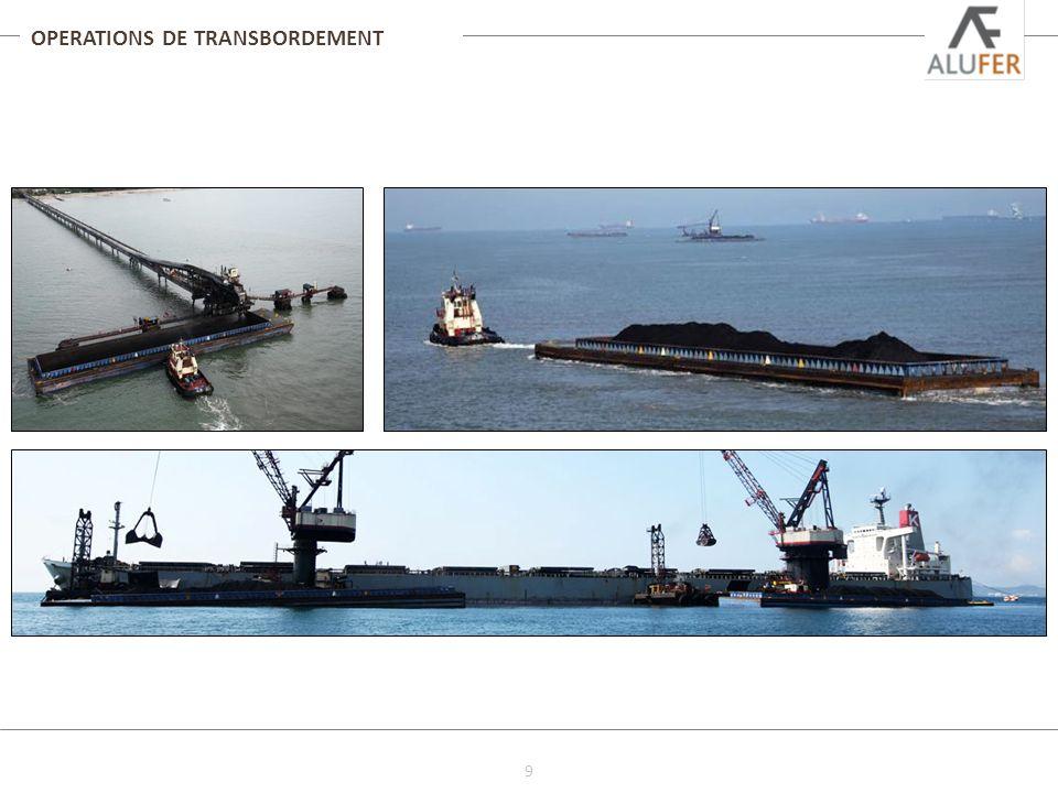 OPERATIONS DE TRANSBORDEMENT 9