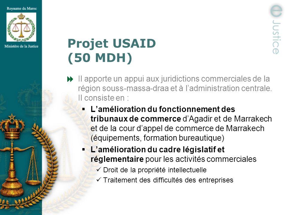 Projet USAID (50 MDH) Il apporte un appui aux juridictions commerciales de la région souss-massa-draa et à ladministration centrale. Il consiste en :