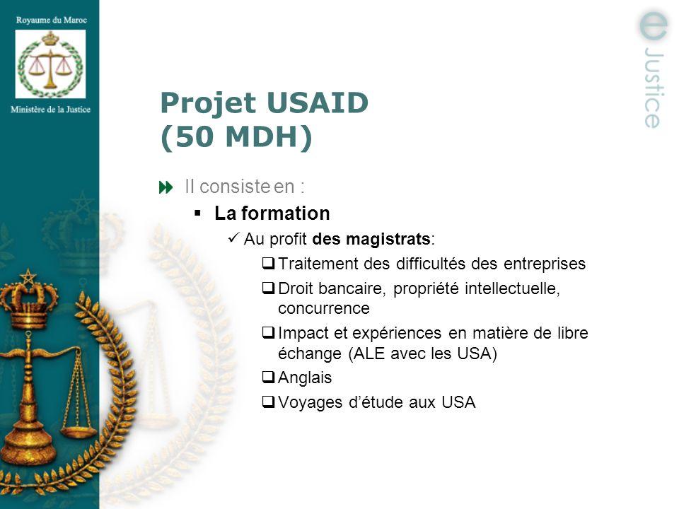 Projet USAID (50 MDH) Il consiste en : La formation Au profit des magistrats: Traitement des difficultés des entreprises Droit bancaire, propriété int