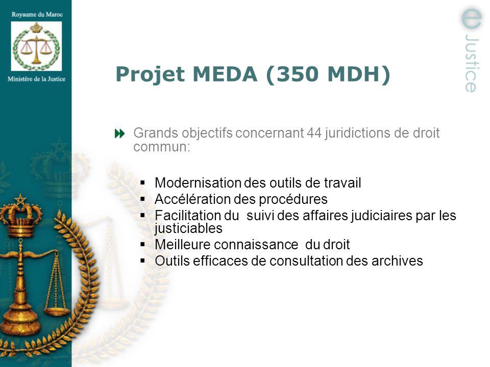 Projet MEDA (350 MDH) Grands objectifs concernant 44 juridictions de droit commun: Modernisation des outils de travail Accélération des procédures Fac