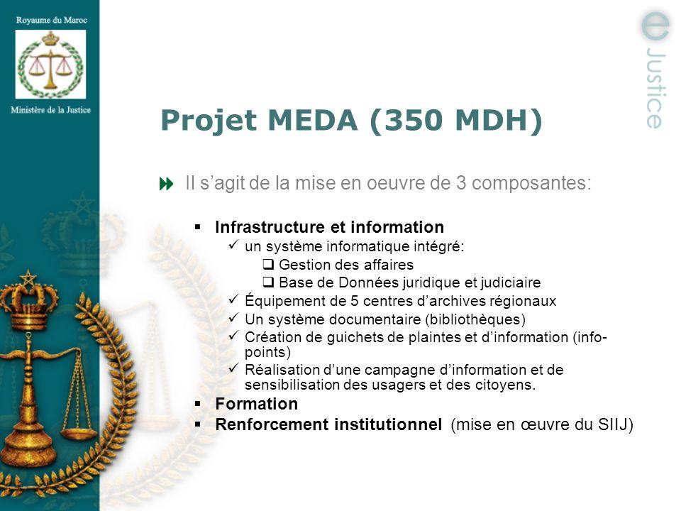 Projet MEDA (350 MDH) Il sagit de la mise en oeuvre de 3 composantes: Infrastructure et information un système informatique intégré: Gestion des affai