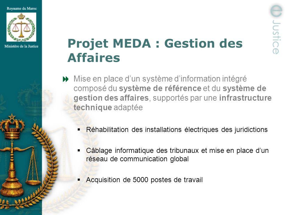 Projet MEDA : Gestion des Affaires Mise en place dun système dinformation intégré composé du système de référence et du système de gestion des affaire
