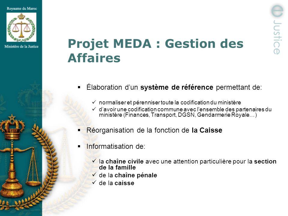 Projet MEDA : Gestion des Affaires Élaboration dun système de référence permettant de: normaliser et pérenniser toute la codification du ministère dav